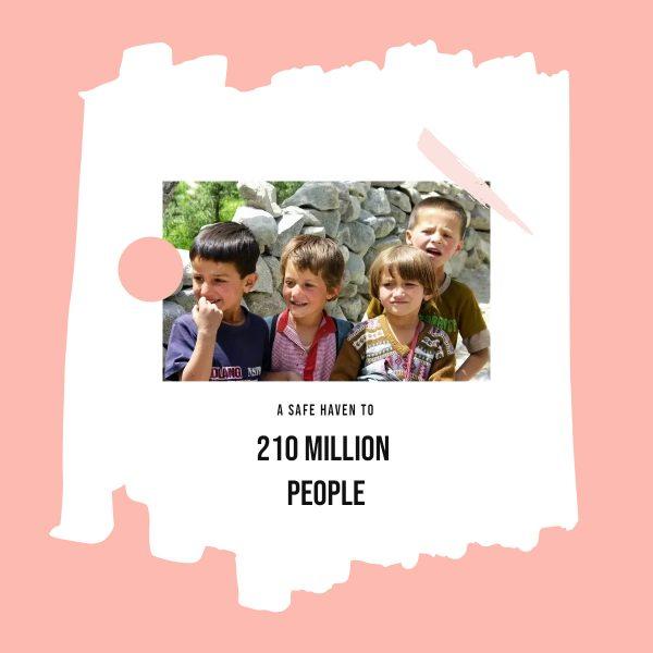 Pakistan: Safe Haven to 210 Million People